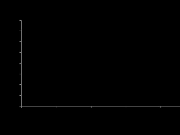 QP1448 CCL20 / MIP-3 alpha