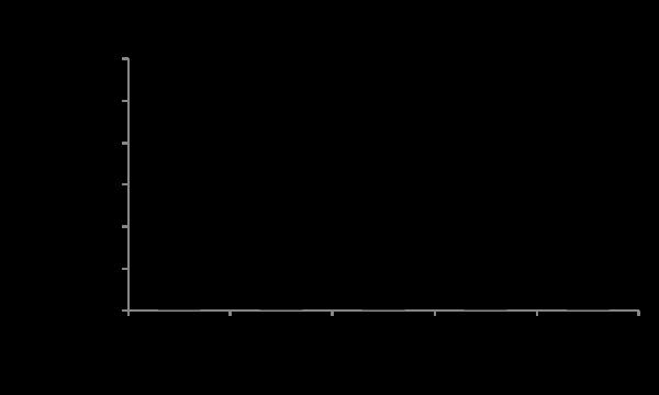 QP5456 IL16 / Interleukin-16