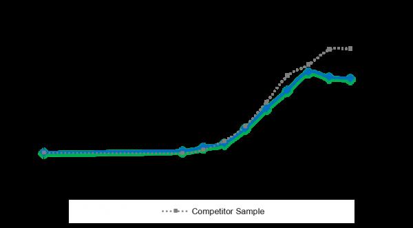 QP5517 SCF / C-kit ligand