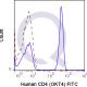 enQuire-Bio-QAB11-F-100Tests-anti-CD4-antibody-10