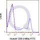 enQuire-Bio-QAB20-F-100Tests-anti-CD8-antibody-10
