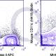enQuire-Bio-QAB23-B-100ug-anti-CD11c-antibody-10