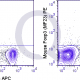 PE Mouse Anti-Flow Cytometry Staining Data