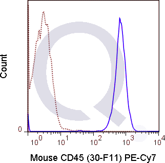 C57Bl/6 splenocytes were stained with 0.125 ug PE-Cy7 Mouse Anti-CD45 .