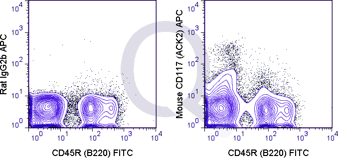 C57Bl/6 bone marrow cells were stained with FITC Mouse Anti-CD45R  and 0.06 ug APC Mouse Anti-CD117 (QAB54) (right panel) or 0.06 ug  APC Rat IgG2b (left panel).