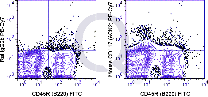 C57Bl/6 bone marrow cells were stained with FITC Mouse Anti-CD45R  and 0.5 ug PE-Cy7 Mouse Anti-CD117 .