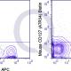 enQuire-Bio-QAB55-B-100ug-anti-CD127-IL7R-IL7RA-antibody-10
