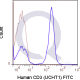 enQuire-Bio-QAB6-F-100Tests-anti-CD3-antibody-10