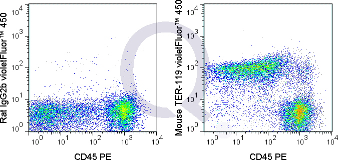 C57Bl/6 bone marrow cells were stained with 0.125 ug V450 Mouse Anti-TER-119  (solid line) or 0.125 ug V450 Rat IgG2b isotype control (dashed line). Flow Cytometry Data from 10,000 events.