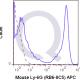 enQuire-Bio-QAB77-APC-100ug-anti-Ly-6G-antibody-10