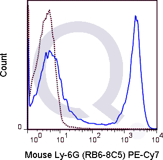 C57Bl/6 bone marrow cells were stained with 0.25 ug PE-Cy7 Mouse Anti-Ly-6G .