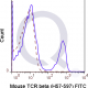 enQuire-Bio-QAB79-F-100ug-anti-TCR-beta-antibody-10
