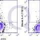 enQuire-Bio-QAB81-APC-100ug-anti-IL-4-Interleukin-4-antibody-10