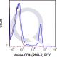enQuire-Bio-QAB9-F-100ug-anti-CD4-antibody-10