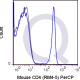 enQuire-Bio-QAB9-PCP-100ug-anti-CD4-antibody-10