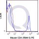 enQuire-Bio-QAB9-PE-100ug-anti-CD4-antibody-10