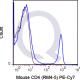 enQuire-Bio-QAB9-PE7-100ug-anti-CD4-antibody-10