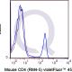 enQuire-Bio-QAB9-V450-100ug-anti-CD4-antibody-10