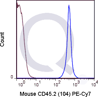 C57Bl/6 splenocytes were stained with 0.25 ug PE-Cy7 Mouse Anti-CD45.2  .