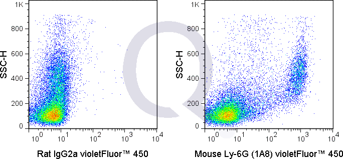 C57Bl/6 bone marrow cells were stained with 0.25 ug V450 Mouse Anti-Ly-6G  (solid line) or 0.25 ug V450 Rat IgG2a isotype control (dashed line). Flow Cytometry Data from 10,000 events.