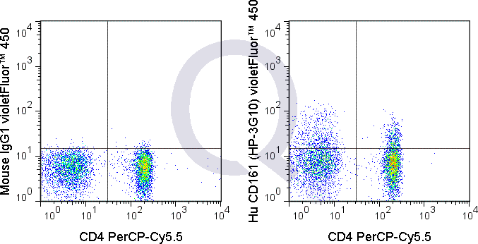 Human PBMCs were stained with PerCP-Cy5.5 Human Anti-CD4  and 5 uL  (right panel) or 0.5 ug V450 Mouse IgG1 isotype control (left panel).