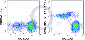 enQuire-Bio-QAB76-F-100ug-anti-TER-119-antibody-9