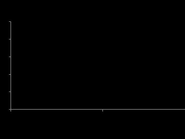 QP5236 Resistin / ADSF / RETN