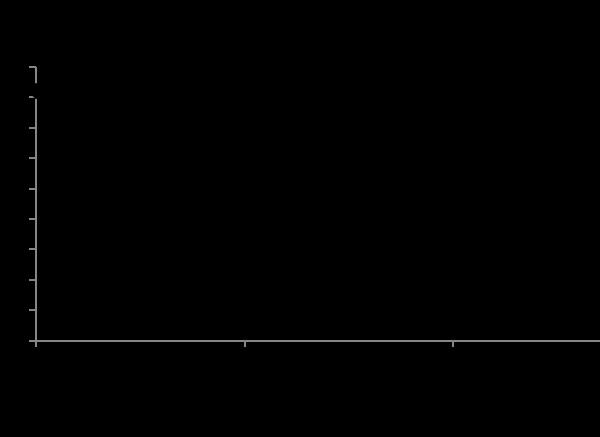 QP5242 TNF-alpha