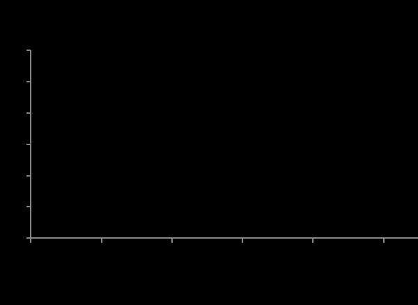 QP5251 CCL8 / MCP-2