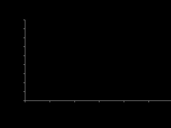 QP5252 CCL2 / MCP-1 / MCP1