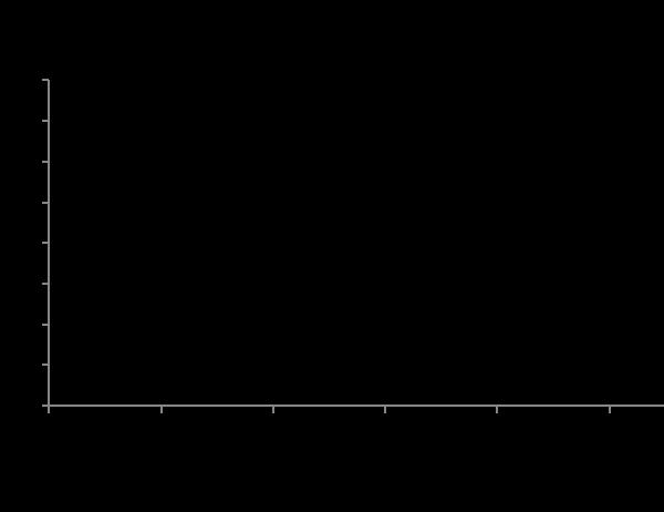 QP5255 CCL13 / MCP-4