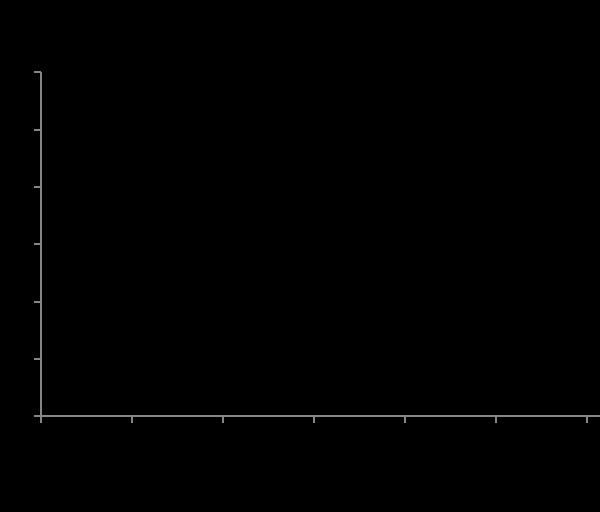 QP5274 CCL3 / Mip1a