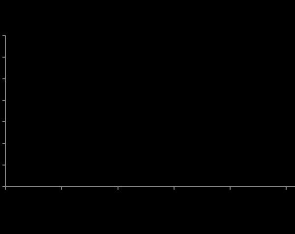 QP5277 Galectin-3 / LGALS3