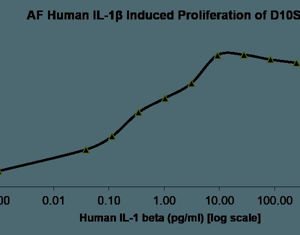QP5291 IL-1 beta / IL1B