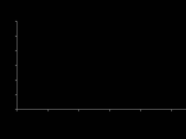 QP5299 Fractalkine / CX3CL1