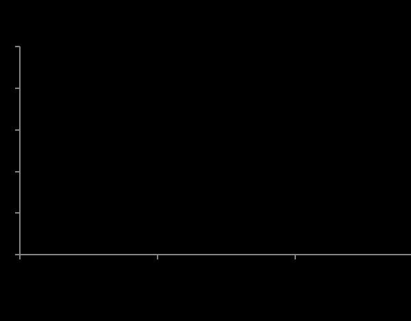 QP5327 FLT3L / Flt3 ligand