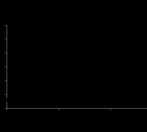 QP5347 IGF1 Isoform 2