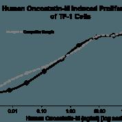 QP5367 Oncostatin M / OSM