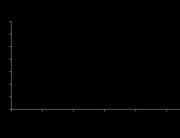 QP5450 MCP-3 / CCL7