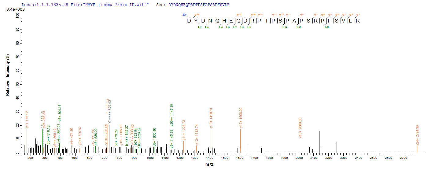 Additional SEQUEST analysis of the LC MS/MS spectra from QP8294 identified an additional between this protein and the spectra of another peptide sequence that matches a region of Capsid protein confirming successful recombinant synthesis.